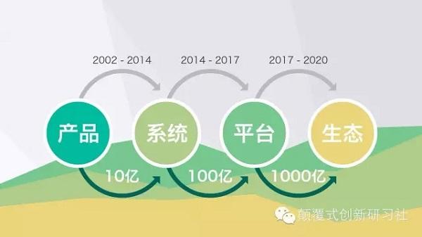 黄太吉煎饼创始人赫畅:能提供赛道的公司才是超级公司