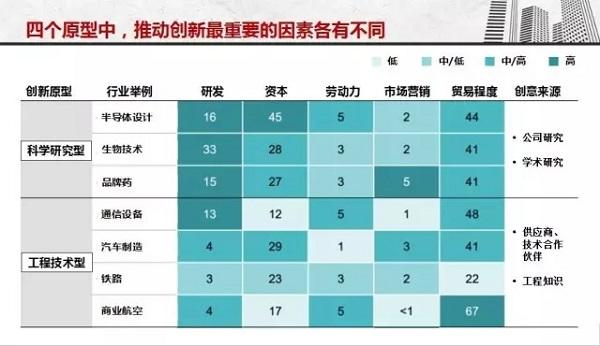 正和岛:迟滞中国制造业?德国政府推广工业 4.0 有不可言说的秘密