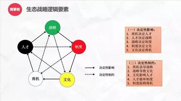《金融时报》中文网长文:任正非的苦难辉煌