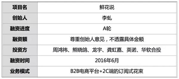 月流水 1300 万,「鲜花说」怎么打造 B2B 鲜花电商平台?