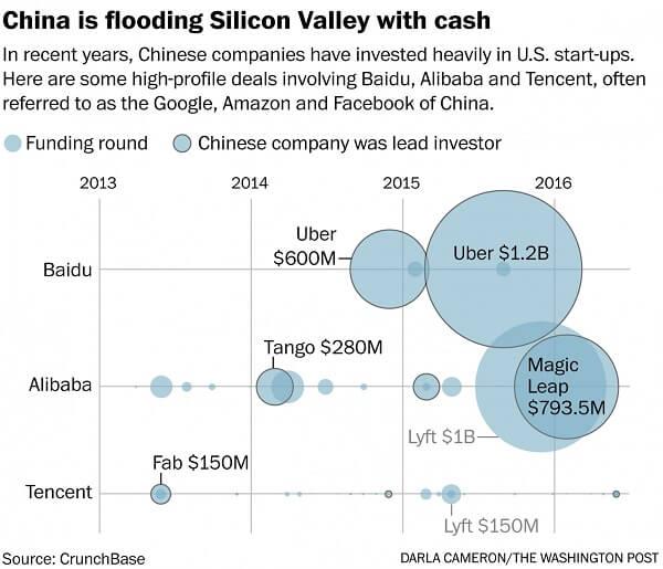 阿里巴巴和 Quixey 闹翻:投资技术可不是花钱这么简单