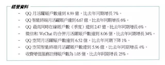 超过阿里,腾讯成中国市值第一科技公司