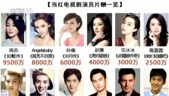 """霍建华周迅片酬 1.5 亿,但《如懿传》卖了 15 亿,""""限薪令""""落地难?"""