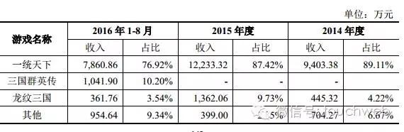 开心网卖身细节曝光:总金额 10.8 亿 腾讯曾 4000 万美元入股