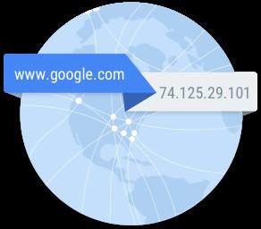 昨天美国网络大面积瘫痪到底是怎么发生的?