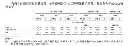 美图:更新招股说明书后怎么实现 2017 年底实现营收平衡?
