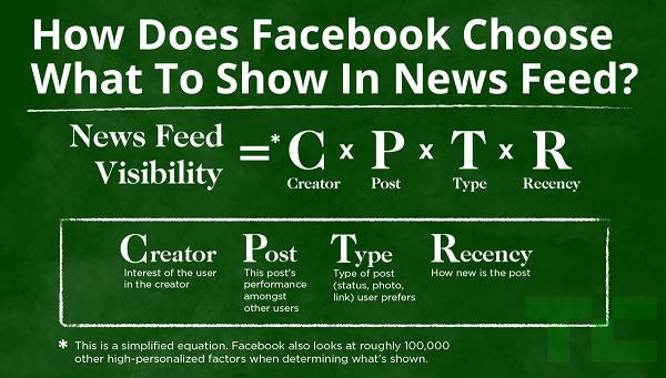 不为特朗普上台背锅!Facebook 要用人工智能打击假新闻