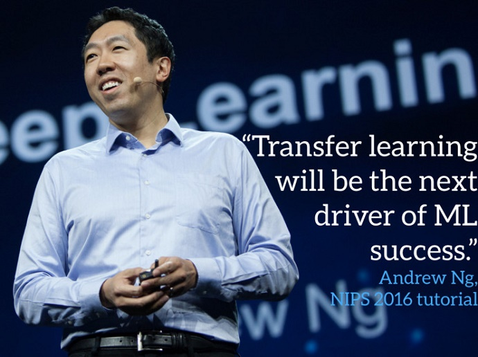 AI 大牛吴恩达再宣布新项目 Landing.ai :要用AI复兴制造业!