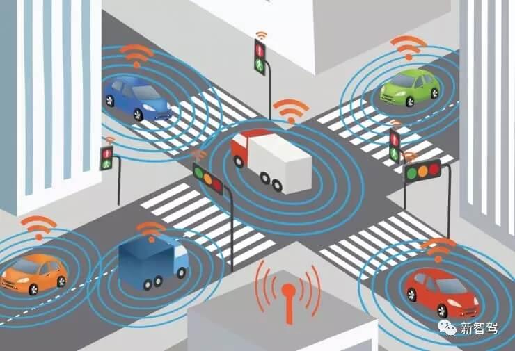"""自动驾驶的""""眼睛"""":除了雷达和摄像头,还需要什么?"""