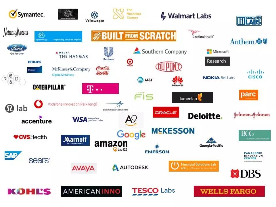 CB Insights盘点 | 全球11个行业、71知名企业的创新Lab与布局