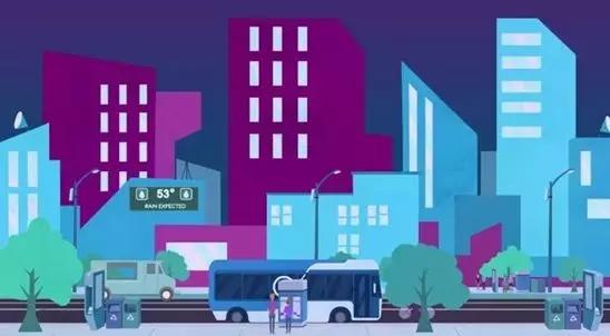 运用现代技术的交通管理措施