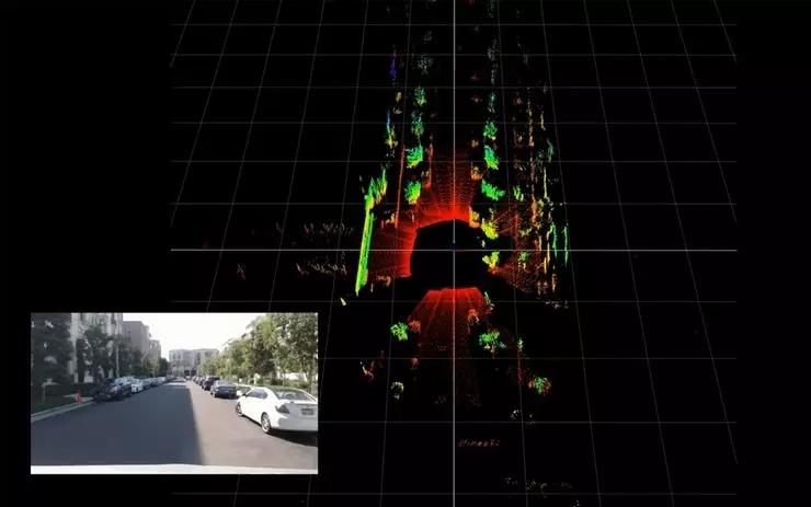 关于激光雷达的 11 个谣言,你不得不知