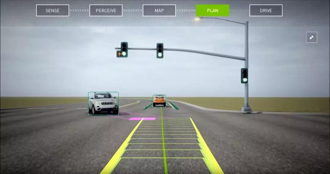 从此没有撞车!英伟达提出安全力场为自动驾驶保驾护航