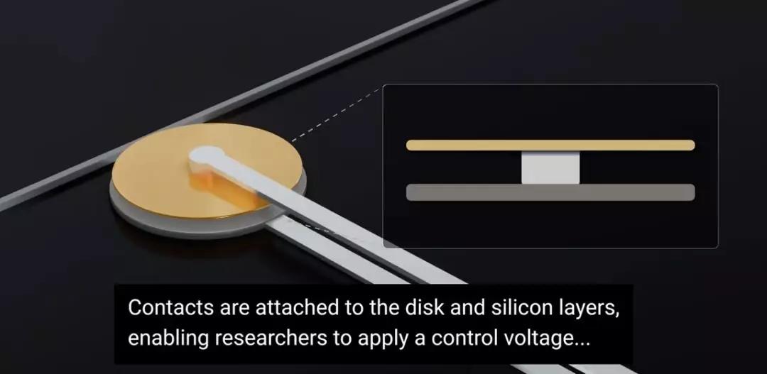 新型纳米光学开关问世:光子能自由转向,并在20亿分之一秒内在芯片间通行
