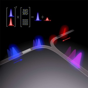 光信号也可以做乘法,或能解决非线性的现实问题